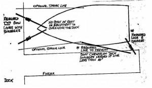 VYC Mooring Diagram 2006